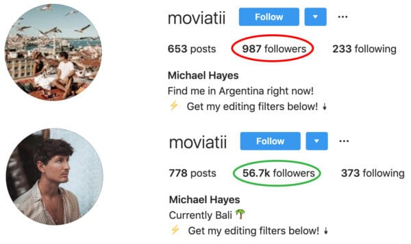 Instagram user growth example new image 6